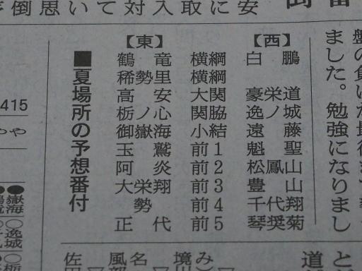 20180326・相撲03・予想番付