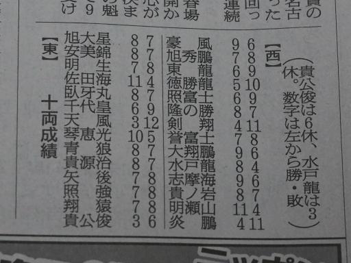 20180326・相撲02・十両