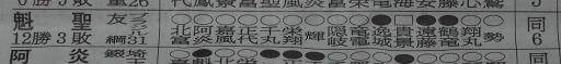 20180326・相撲10・敢闘賞=魁聖