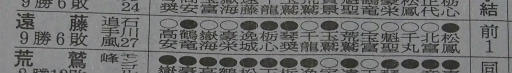 20180326・相撲11・技能賞=遠藤