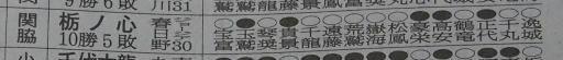 20180326・相撲09・殊勲賞=栃ノ心
