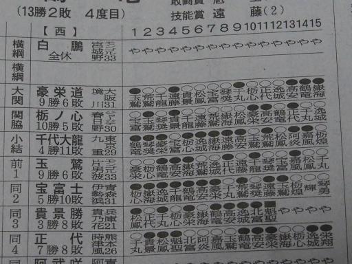 20180326・相撲07・西上位