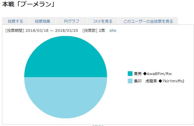 result_boomerang.png
