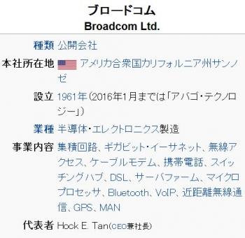 wikiブロードコム