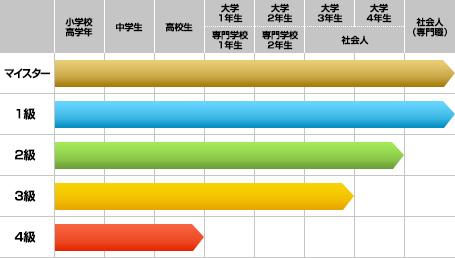 graph_meyasu.jpg