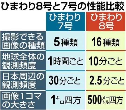 himawari8c.jpg