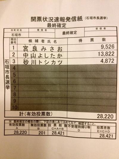 ishigakiDYBUS6BUMAAR-st.jpg