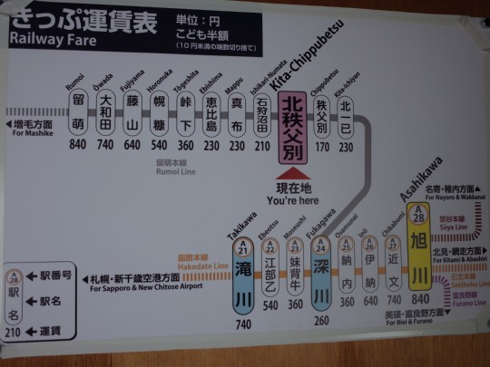 北秩父別駅11