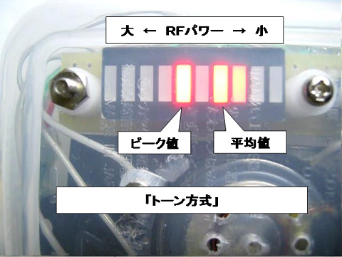 RF+IRチェッカーの製作表示4