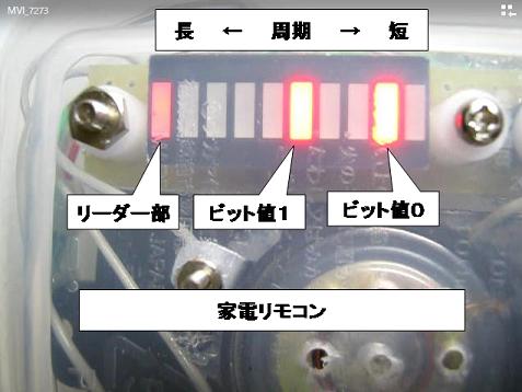 RF+IRチェッカーの製作表示10