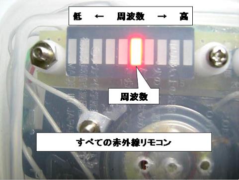 RF+IRチェッカーの製作表示8