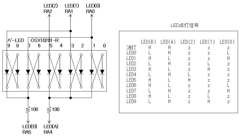 RF+IRチェッカーの製作回路図表示部1