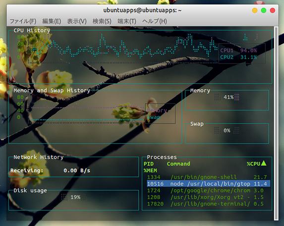 gtop Ubuntu システムモニタ コマンド