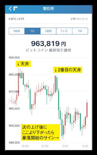 20180322FOMC前後のビットコインのチャート-02