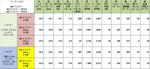 Data_M3M4_Driver02.jpg