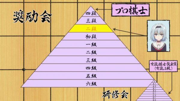 竜王03 (12)