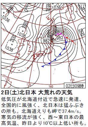 20180302_日々の天気図2013年3月2日