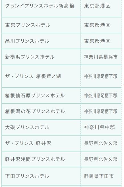 2018AMEXフリーステイギフト到着 (5)