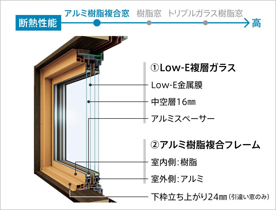 窓交換12