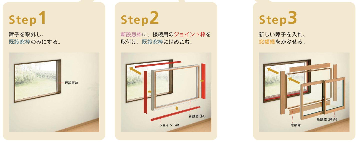 窓交換16
