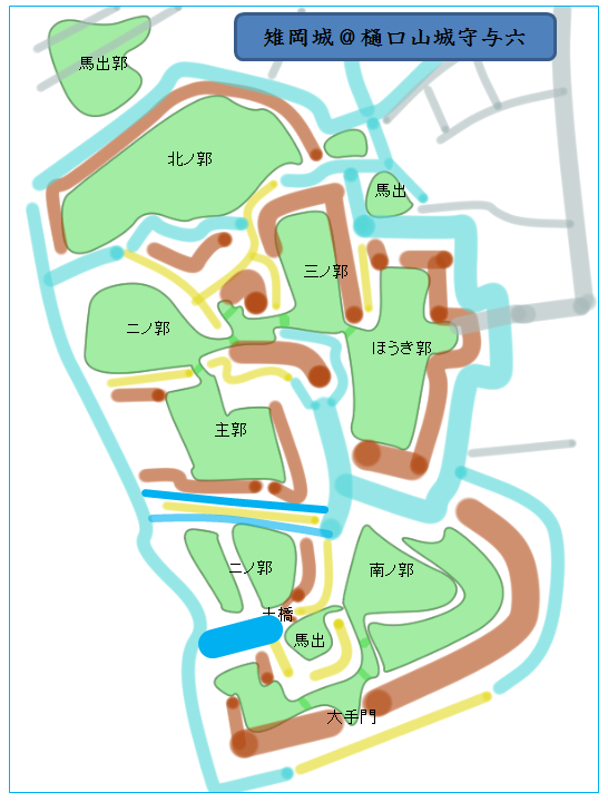 樋口山城守与六完成 雉岡城@