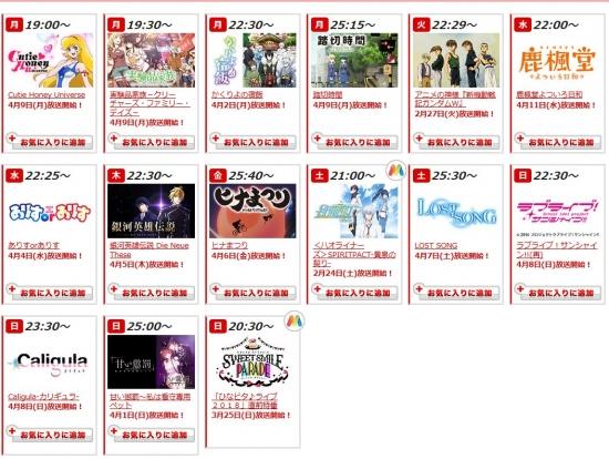 【悲報】春アニメが多すぎる!!新作だけで71本・・・冬の2クールもの入れると79本!!