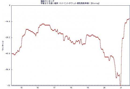 Graph2018032111_B078KD7Q4X______rank.jpg