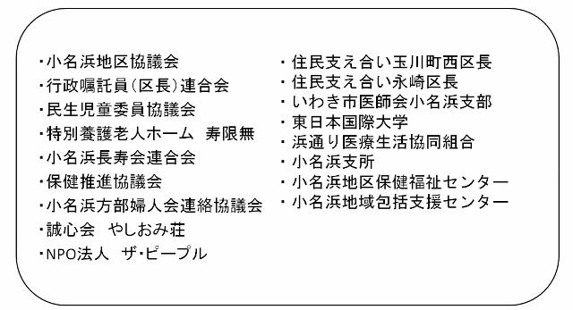 構成団体 (640x347)