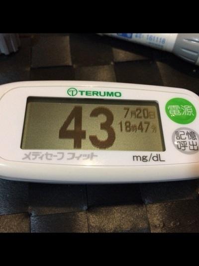 血糖値の測定値