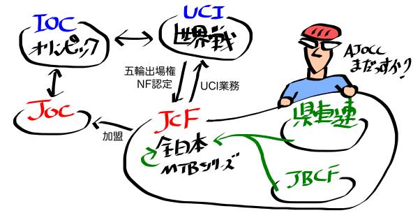 ioc2jcf.png