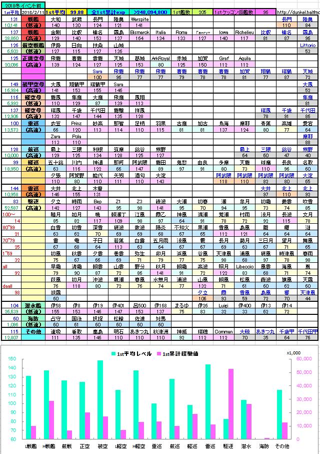 bandicam 2018-02-11 17-12-53-341